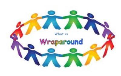 Image result for wrap-around
